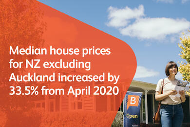 Regional Commentary and Property Market Statistics- April 2021