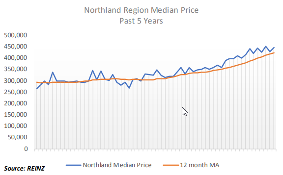 Northland-3.png